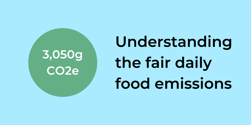 Image showing that the fair daily food emissions is 3050g Co2e per day