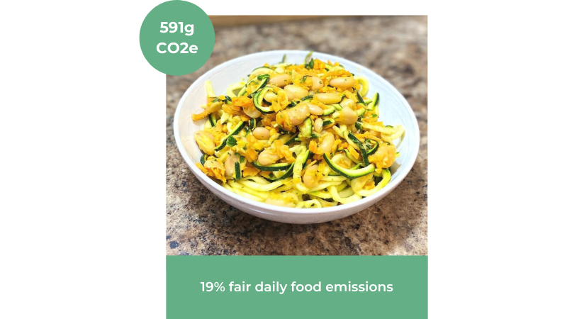 Image of Sweet Potato and Zucchini Noodles recipe from Healthy Kitchen Creations